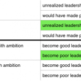 Why does everyone want to be a leader?