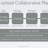 #BeyondConferences – a model for multi-school collaboration